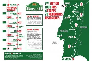 rallye-portugal-tour-2019.jpg