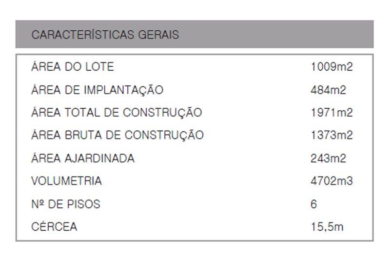 Projet approuvé pour un immeuble d'habitation et commerces - São Brás Residences - Porto / Paranhos | BVP-CD-1001 | 2 | Bien vivre au Portugal
