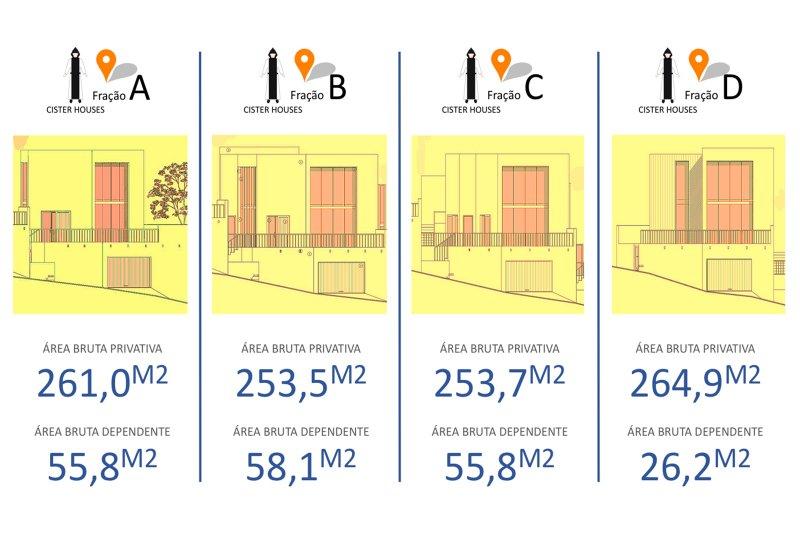 Terrain de 1290 m² avec projet approuvé pour 4 maisons unifamiliales - Centre Historique d'Alcobaça | BVP-TD-929 | 7 | Bien vivre au Portugal